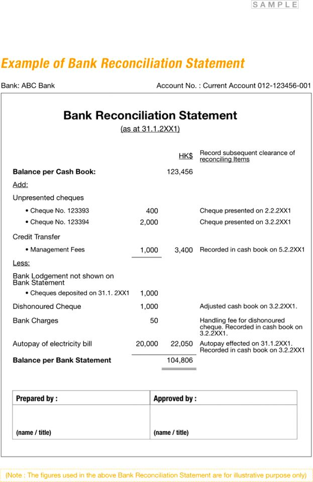 Bank Reconciliation Template Example : Masir