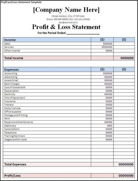 Report Prototype: Profit & Loss Statement Template incl. message ...
