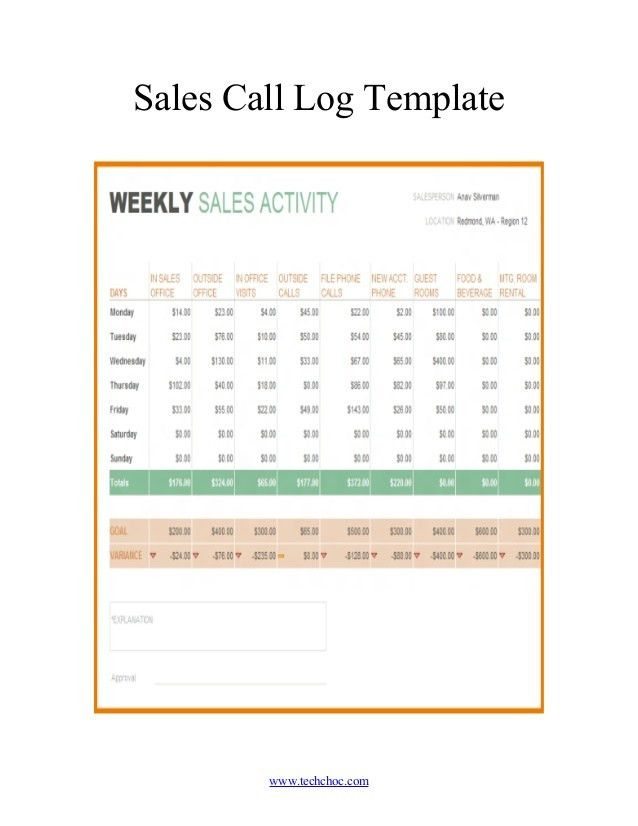 Petty Cash Log Template. Daily Cash Log Daily Cash Log Sheet .