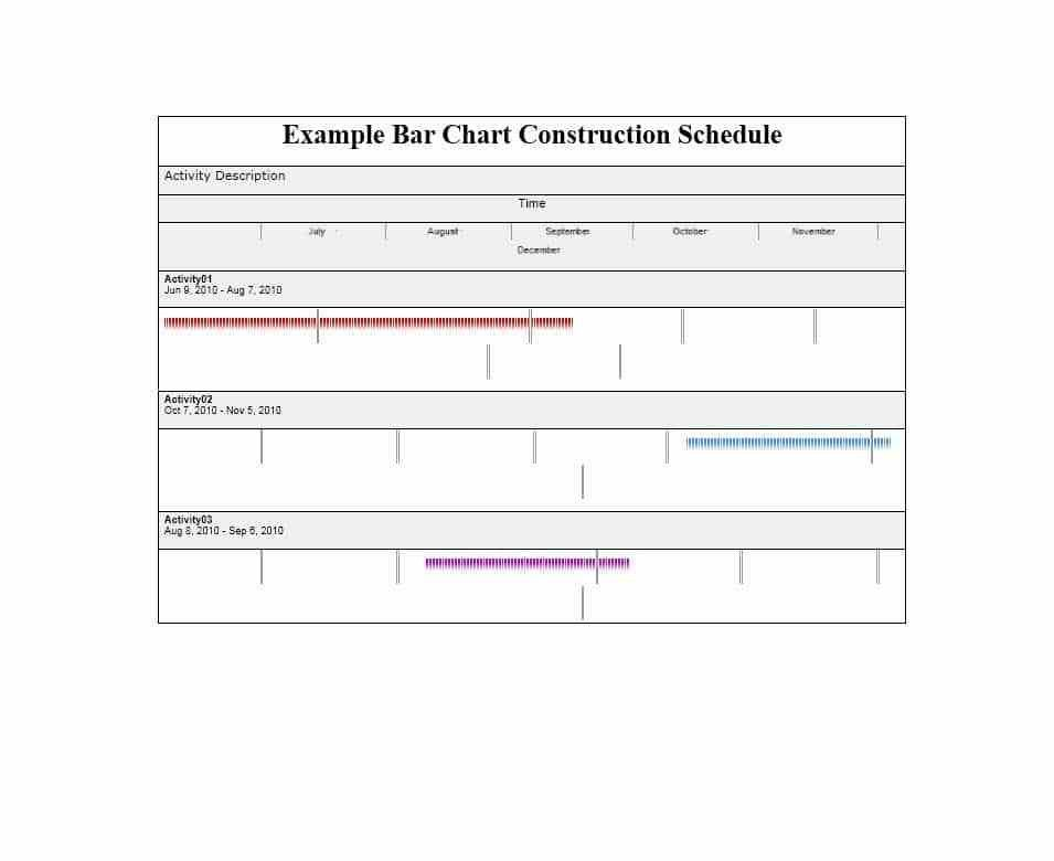 Bar Schedule Template. how to make bar bending schedule template ...