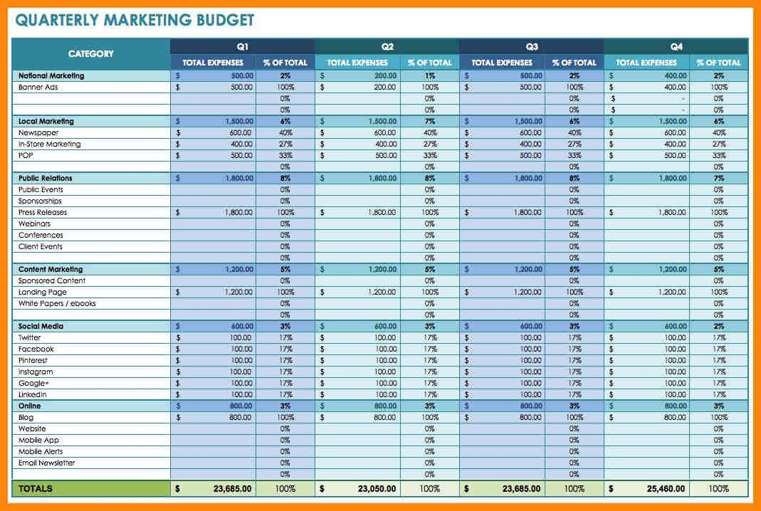 11+ marketing budget template | nurse resumed