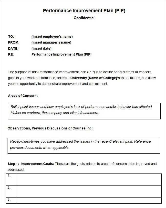 Office Performance Improvement Plan Template Sample : Helloalive