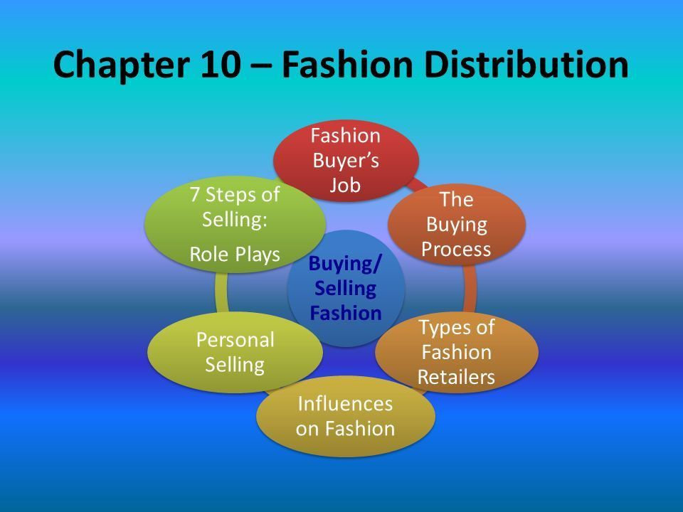 Review for Final Exam. Chapter 1 – What is Fashion? Design ...