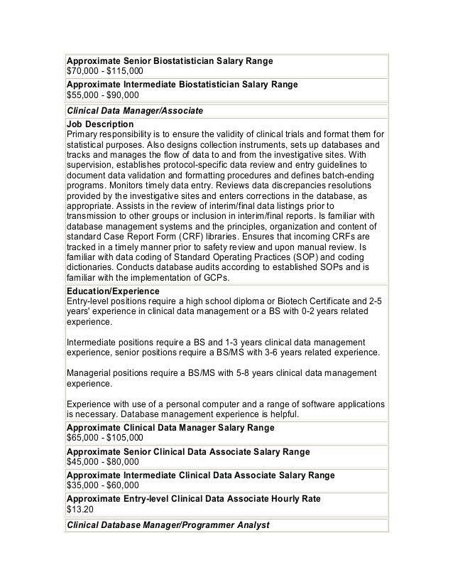 clinical database programmer resume cv cover letter