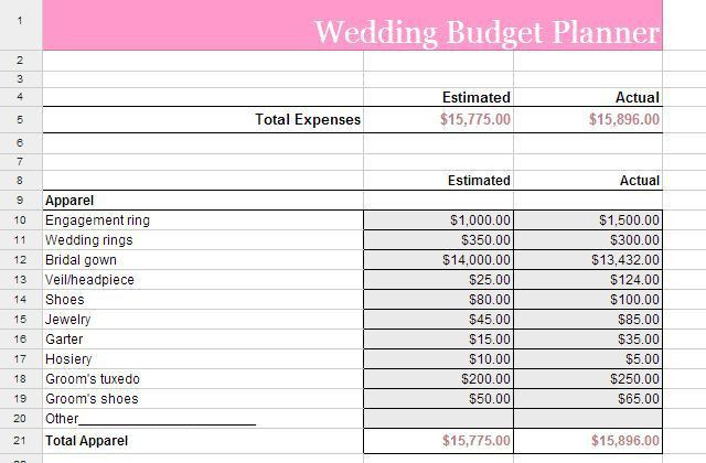 6+ Wedding Budget Spreadsheets - Word Excel Templates