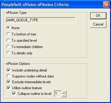 Defining nPlosion Criteria