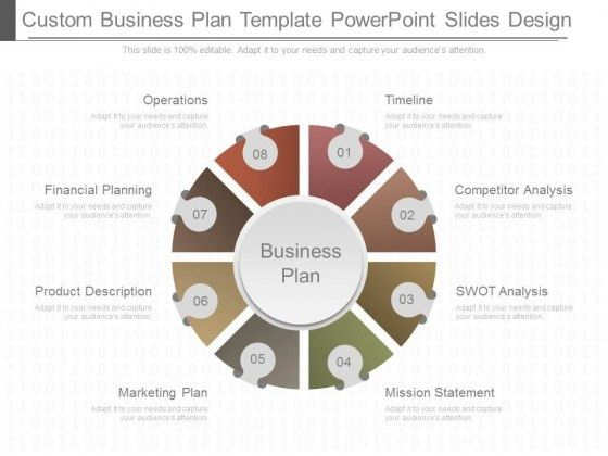 Financial planning PowerPoint templates, Slides and Graphics