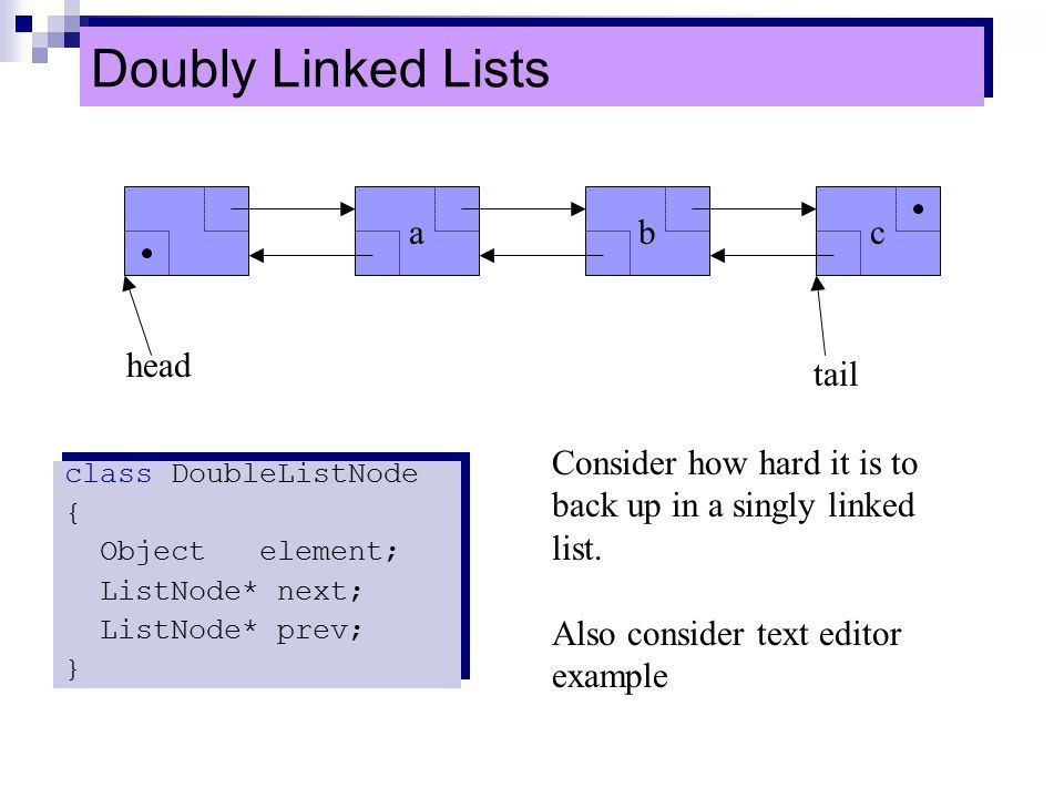 Chapter 17 Linked List. - ppt download