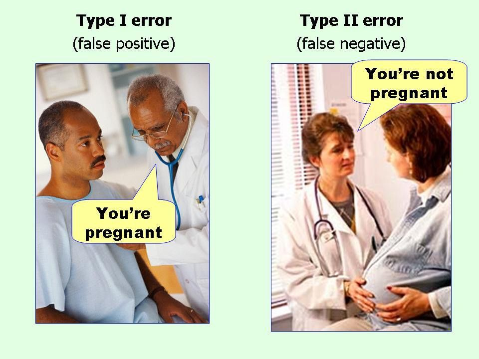 I always get confused about Type I and II errors. Can you show me ...