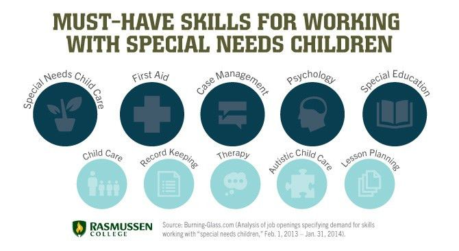 10 Skills Needed in Careers Working with Special Needs Children