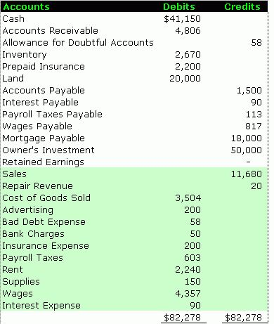 Income Statement Example – Accounting Simplified