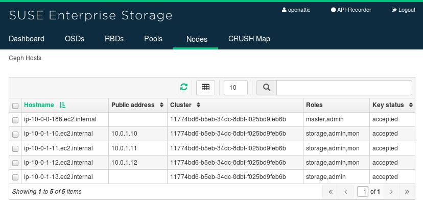 Administration and Deployment Guide | SUSE Enterprise Storage 4