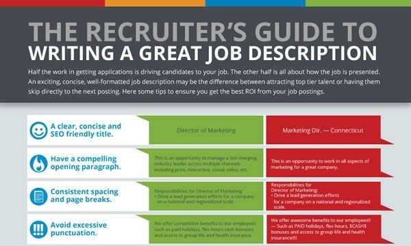 Tips to Writing a Great Job Description | Recruitics