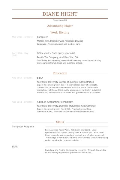 Caregiver Resume samples - VisualCV resume samples database
