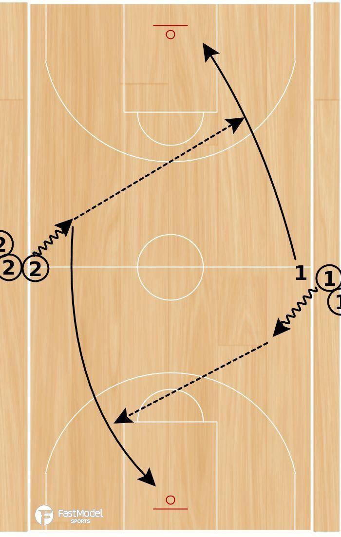 572 best basketball images on Pinterest   Basketball plays ...