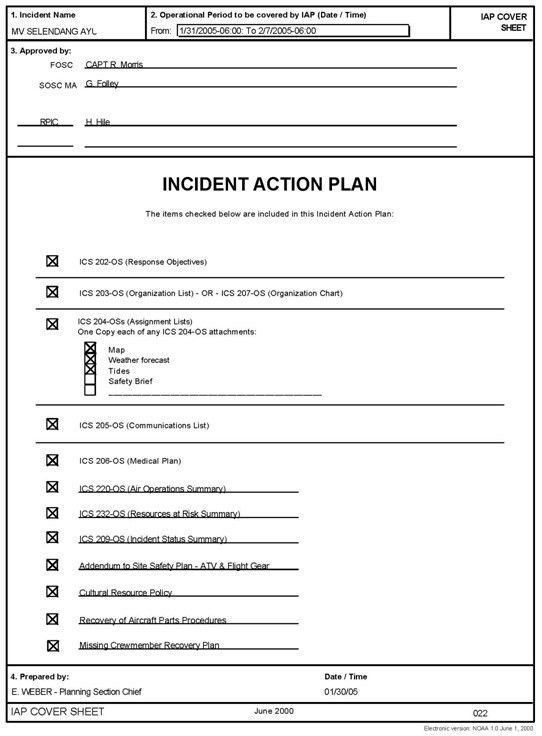 Incident Response Plan Template | peerpex