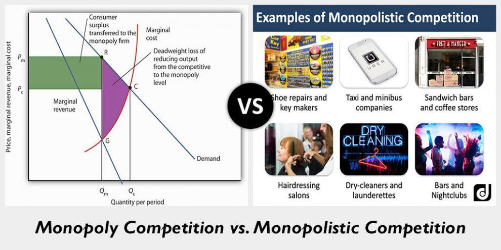 Difference between Monopoly and Monopolistic Competition
