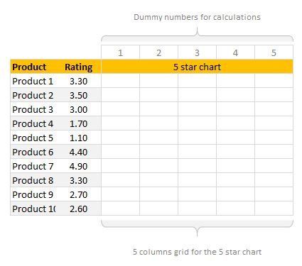 In-cell 5 star chart – tutorial & template | Chandoo.org - Learn ...