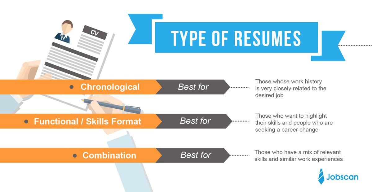 Resume Formats - Jobscan