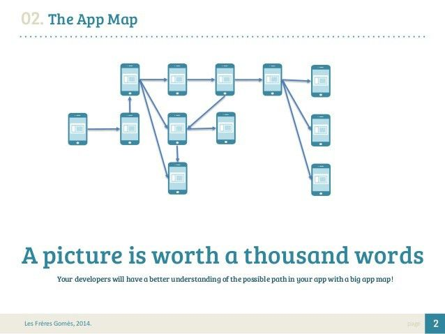 Mobile app specification template - Be sure about the development of …