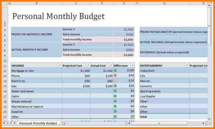 7+ excel monthly budget template | resume reference