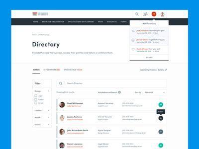 Top 25+ best Staff directory ideas on Pinterest | Staff bulletin ...