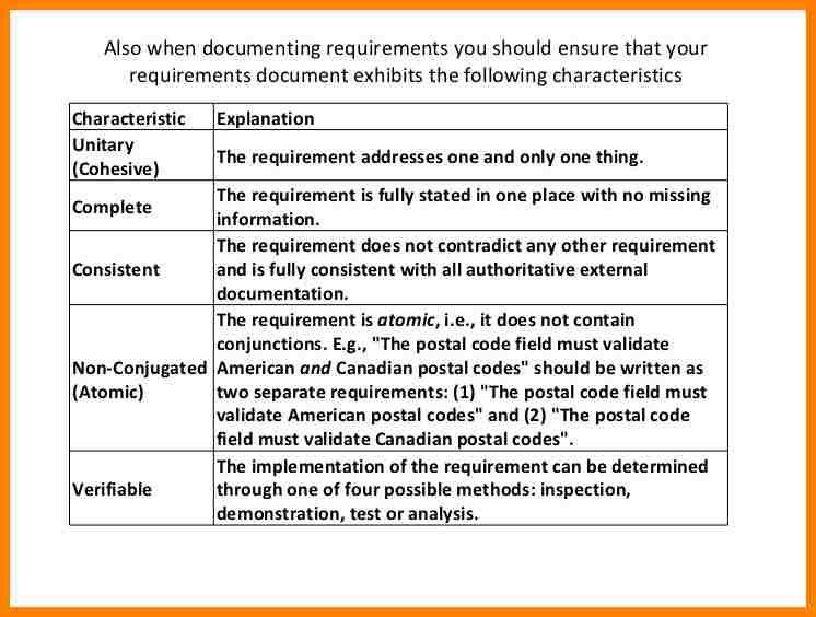 Requirement Analysis Template. Software Requirements Analysis ...