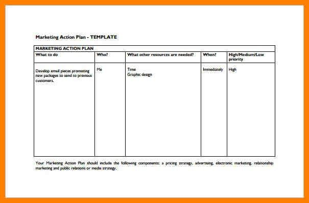 Marketing Action Plan Template. 35 Strategic Marketing & Sales ...
