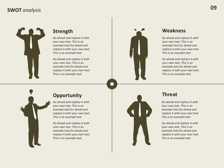 74 best S.W.O.T. images on Pinterest | Swot analysis, Strength and ...