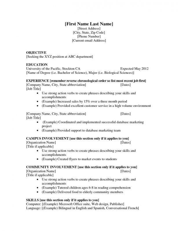 Resume : Application Letter For Practicum Sample Resume Templates ...