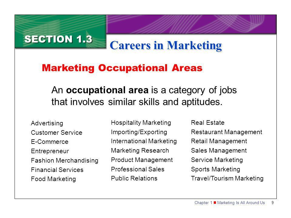 Section 1.3 Careers in Marketing - ppt video online download