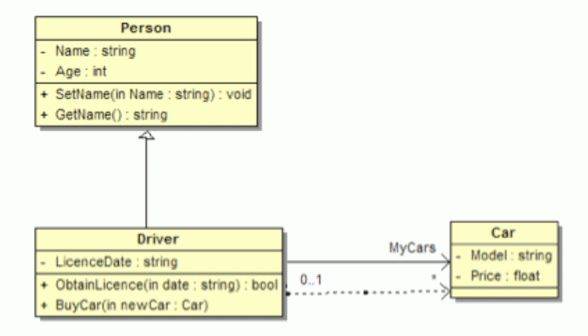 A Web Service for Calculating the Metrics of UML Class Diagrams ...