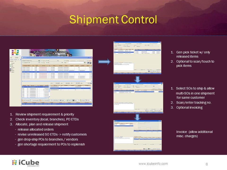 1 iCube Information Int'l Management System Software Developer ...