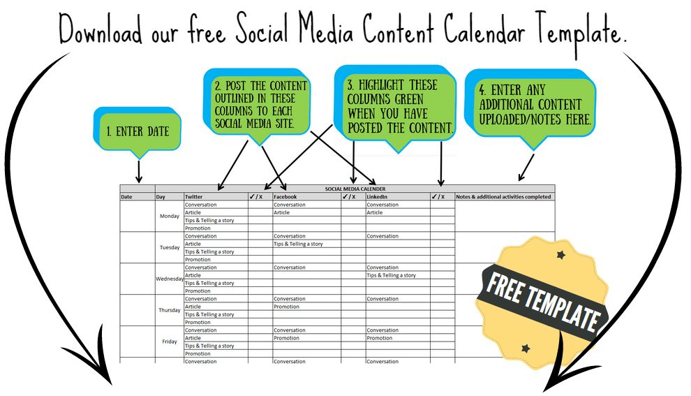 The Ultimate Social Media Content Strategy Guide for Beginners - KPS