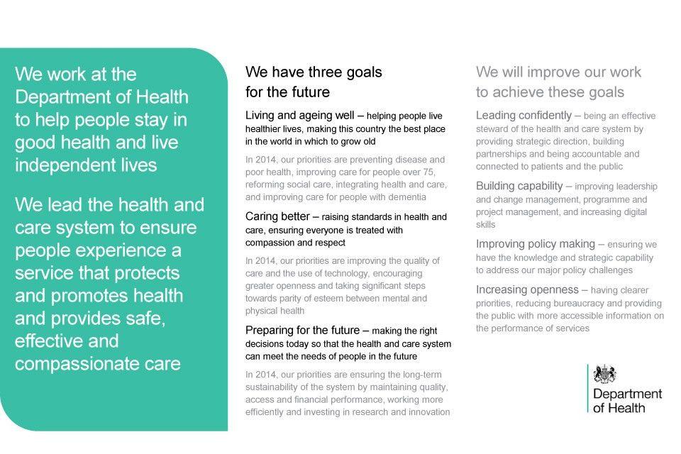 Department of Health Improvement Plan: April 2014 - GOV.UK