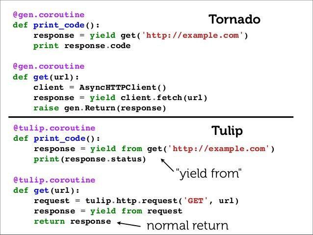 Python Coroutines, Present and Future