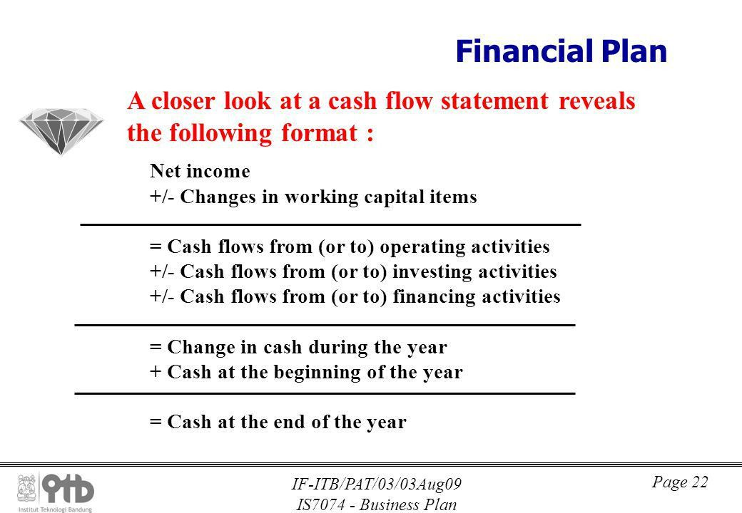 Format Of Working Capital - formats.csat.co