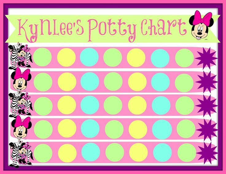91 best Chart or Table images on Pinterest   Rewards chart ...