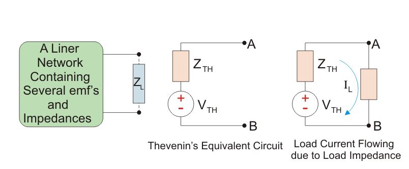 Thevenin Theorem and Thevenin Equivalent Voltage and Resistance ...