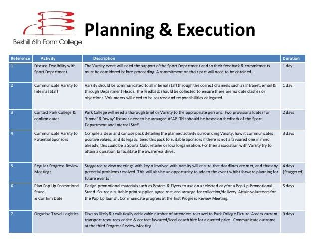 Event planning example - David Greenslade