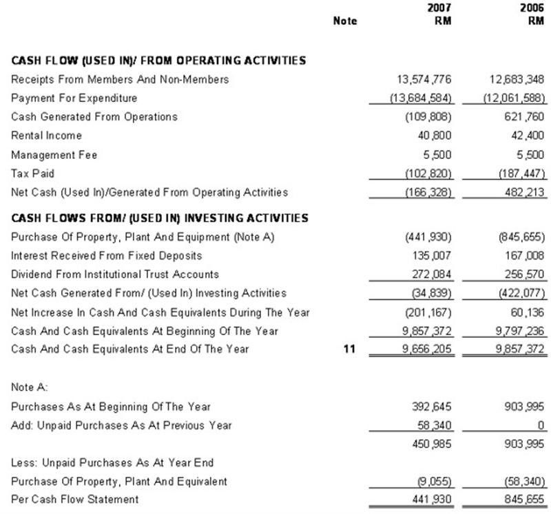 AR2007 - Audited Financial Statements for the Year Ended 30 June 2007