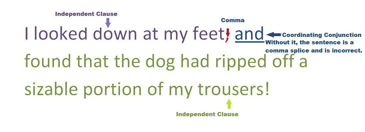Comma Splices | Creative Writing Tutorials | FANDOM powered by Wikia