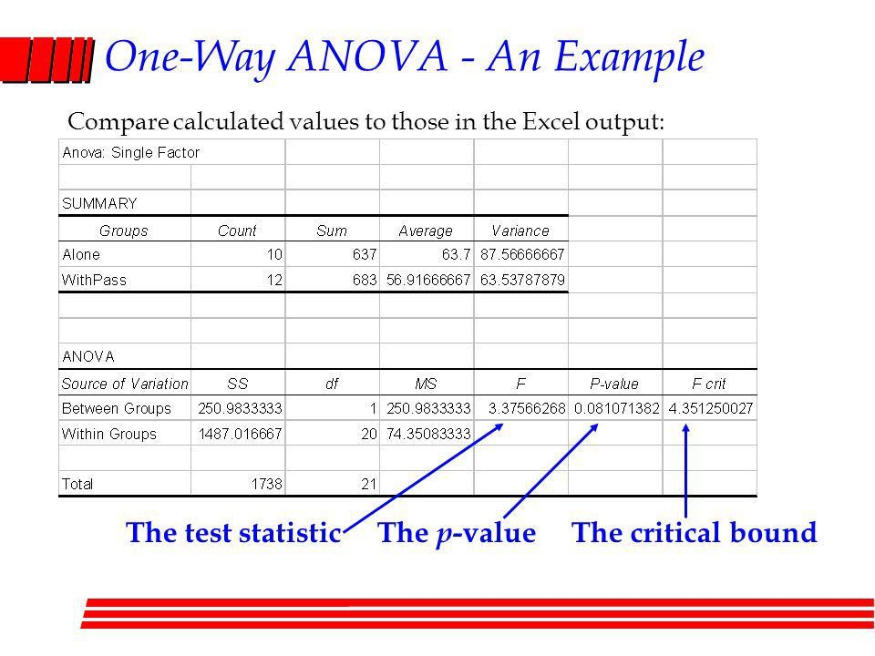 CHAPTER 3 Analysis of Variance (ANOVA) PART 1 - ppt video online ...