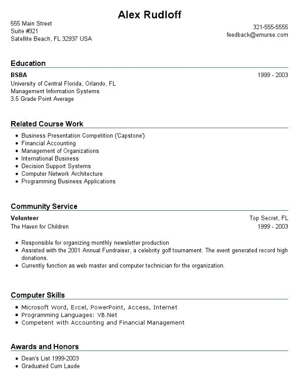 Resume Template With No Work Experience 10196 | Plgsa.org