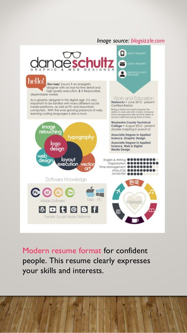 7 Different Resume Formats - Contegri.com