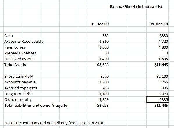 Problem 2 See The Excel Spreadsheet  Problem Set... | Chegg.com