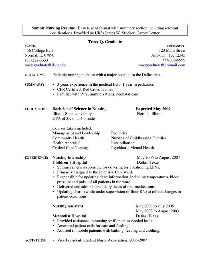 Best 25+ Resume objective sample ideas on Pinterest | Good ...