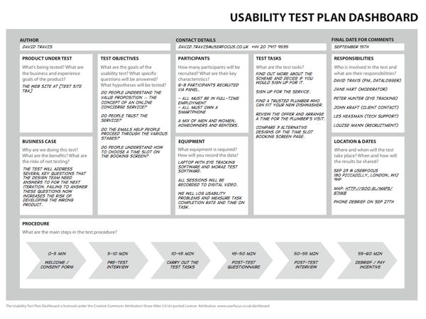 How to write the Test Plan document for automating a project from ...
