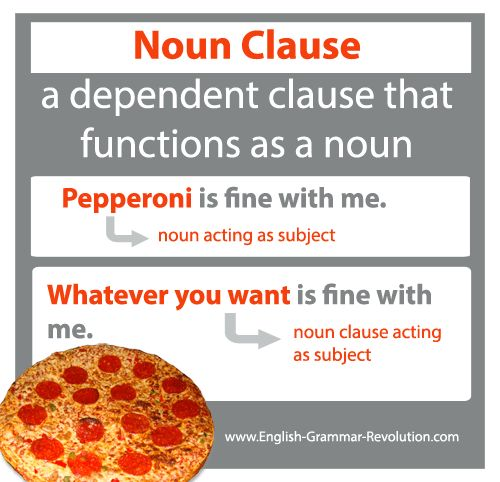 Noun Clauses Are Subordinate Clauses