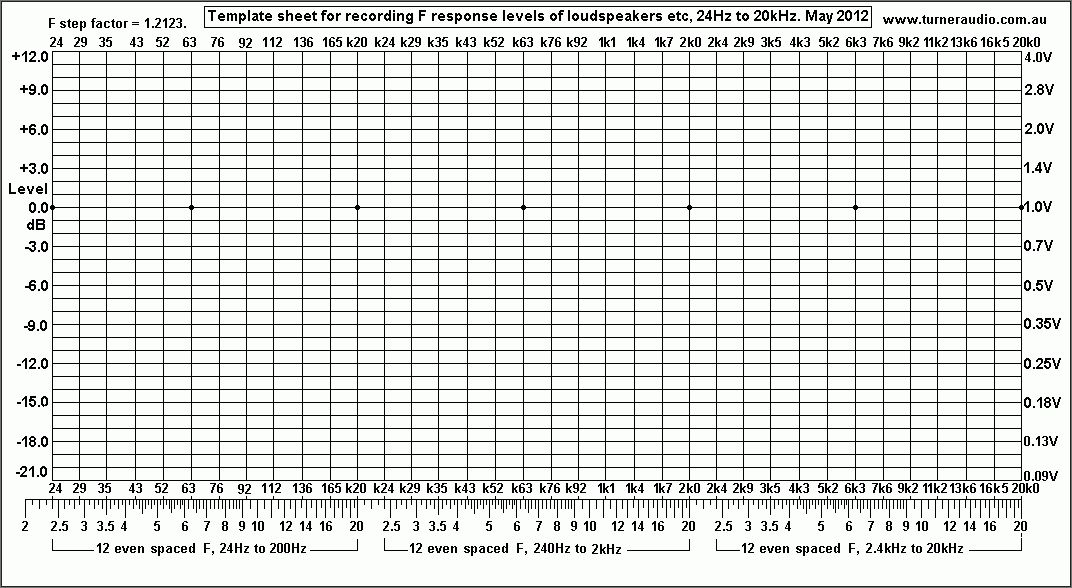 blank pie chart. 2569_6. math_bar_graph_blank. sunburst chart ...
